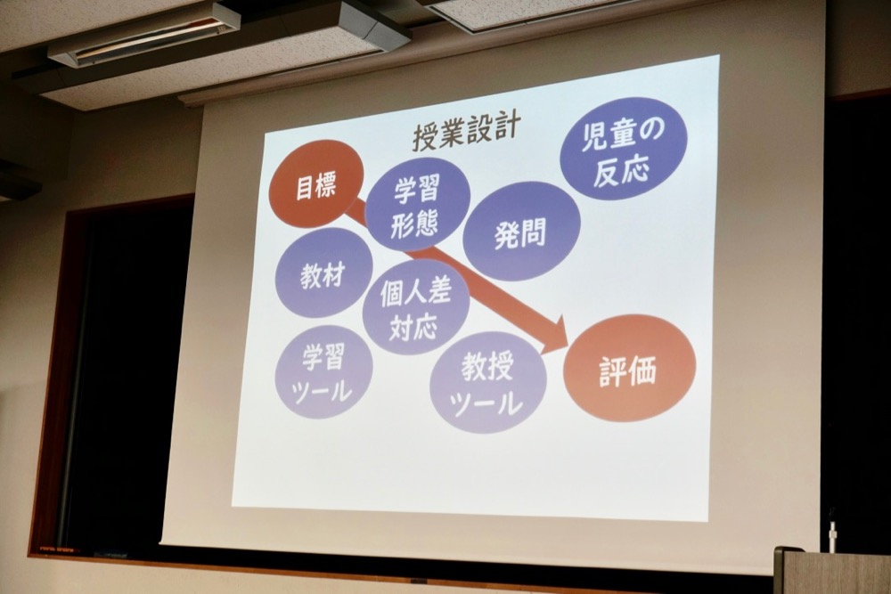 東京学芸大学「教育フォーラム2018」