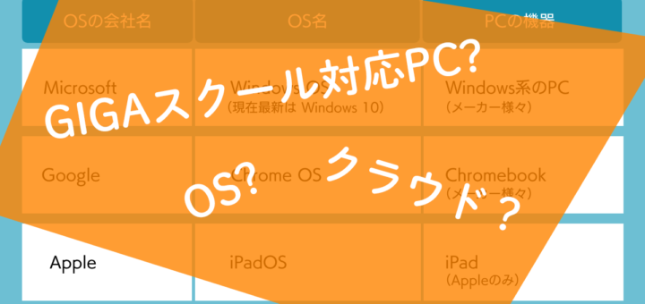 GIGA対応PC、OS、クラウドって何?〜GIGAスクール構想前に知っておきたい基礎知識!